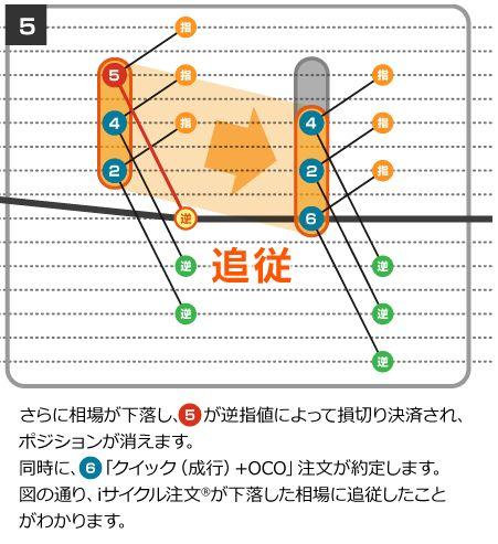 icycle5